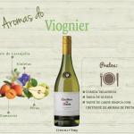 Aromas del Viognier_Por