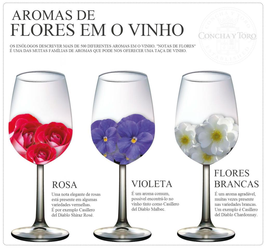 aromas flores pt