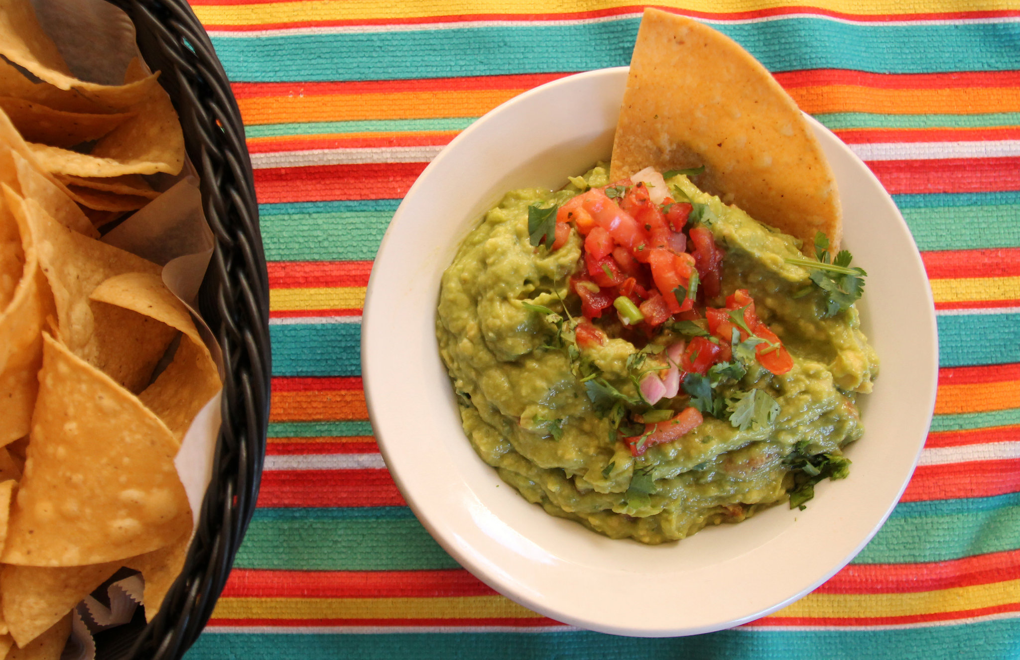 Guacamole and chips CC – Sarah Stierch